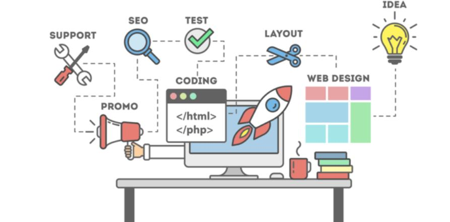 seo checklist for web designers & developers